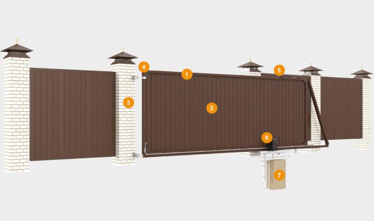 Откатные ворота Doorhan